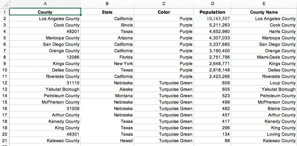 Counties spreadsheet